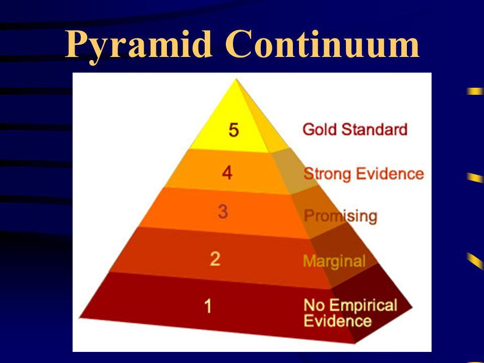 Pyramid Continuum