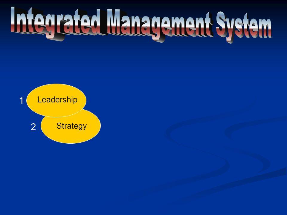 Dashboard to Monitor PogressDashboard to Monitor Pogress Leadership 1