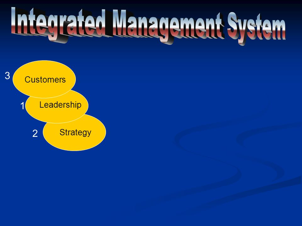 Strategy Leadership 1 2