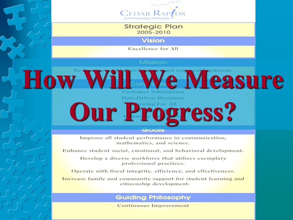 How Will We Measure Our Progress?