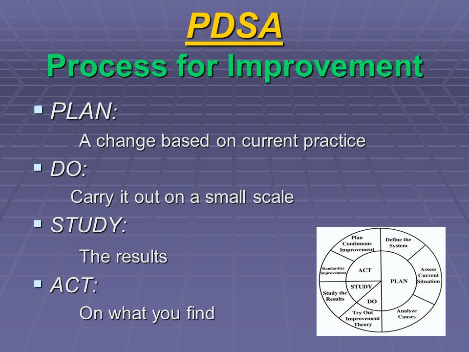 PDSA Process for Improvement PLAN : PLAN : A change based on current practice DO: DO: Carry it out on a small scale STUDY: STUDY: The results ACT: ACT