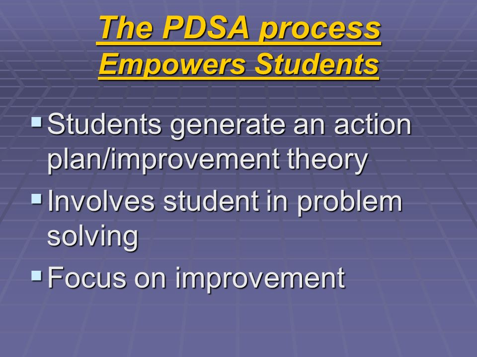 The PDSA process Empowers Students Students generate an action plan/improvement theory Students generate an action plan/improvement theory Involves st