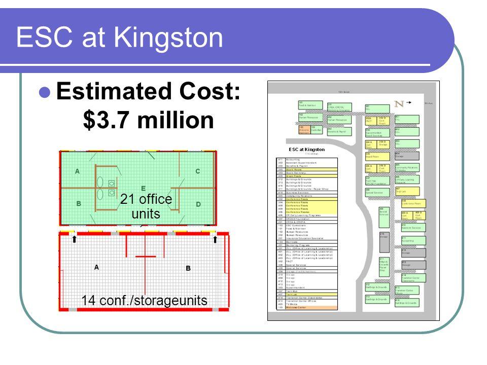 Why ESC at Kingston.