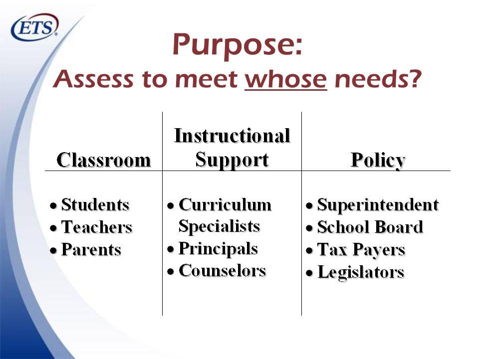 Purpose: Assess to meet whose needs?