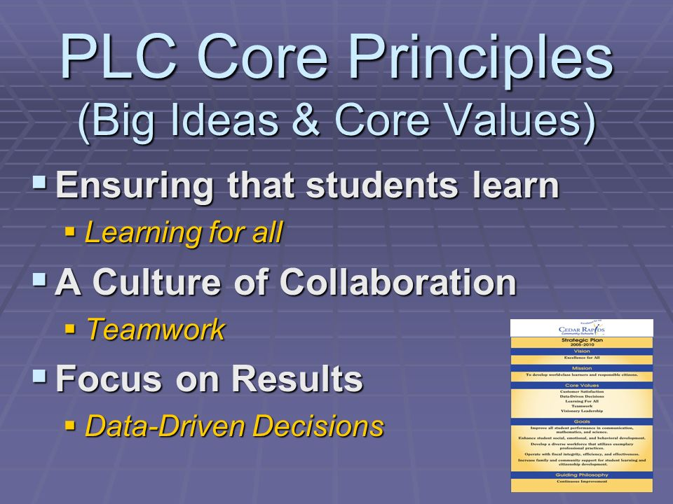 PLC Core Principles (Big Ideas & Core Values) Ensuring that students learn Ensuring that students learn Learning for all Learning for all A Culture of Collaboration A Culture of Collaboration Teamwork Teamwork Focus on Results Focus on Results Data-Driven Decisions Data-Driven Decisions