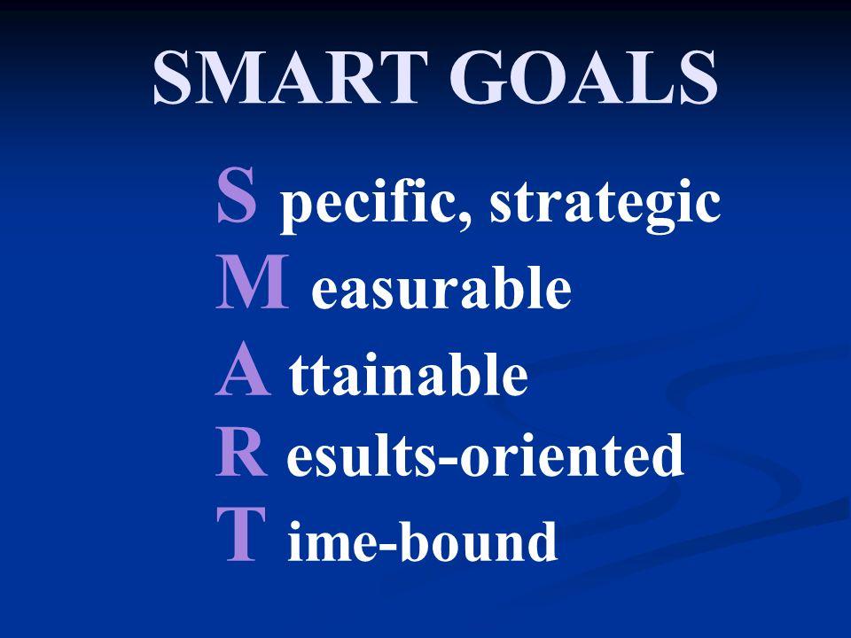 SMART GOALS A Case Study…