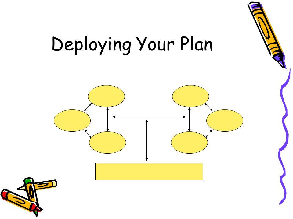 Deploying Your Plan
