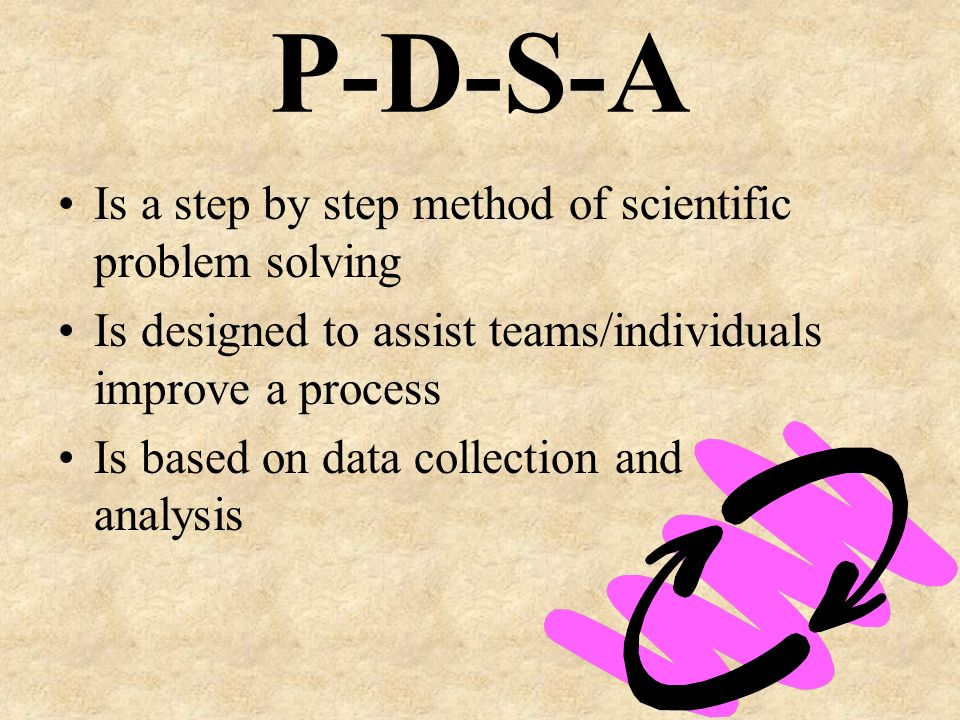 P-D-S-A Is a step by step method of scientific problem solving Is designed to assist teams/individuals improve a process Is based on data collection a