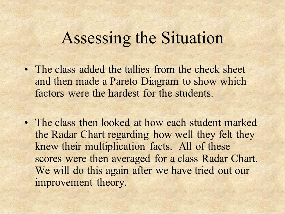 Assessing the Situation The class added the tallies from the check sheet and then made a Pareto Diagram to show which factors were the hardest for the