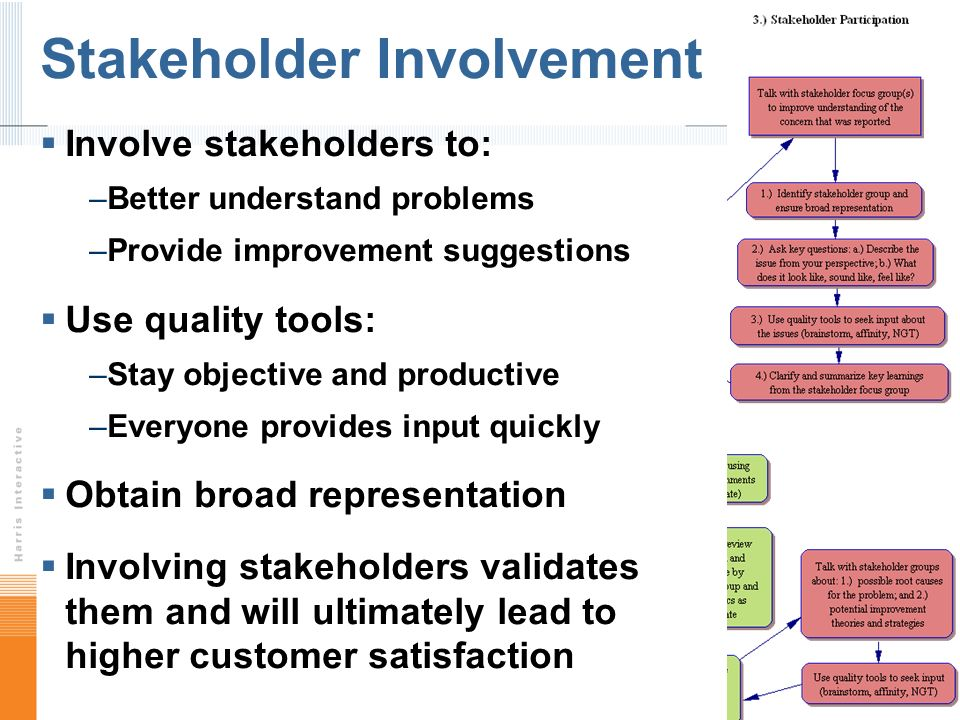 Stakeholder Involvement Involve stakeholders to: –Better understand problems –Provide improvement suggestions Use quality tools: –Stay objective and productive –Everyone provides input quickly Obtain broad representation Involving stakeholders validates them and will ultimately lead to higher customer satisfaction