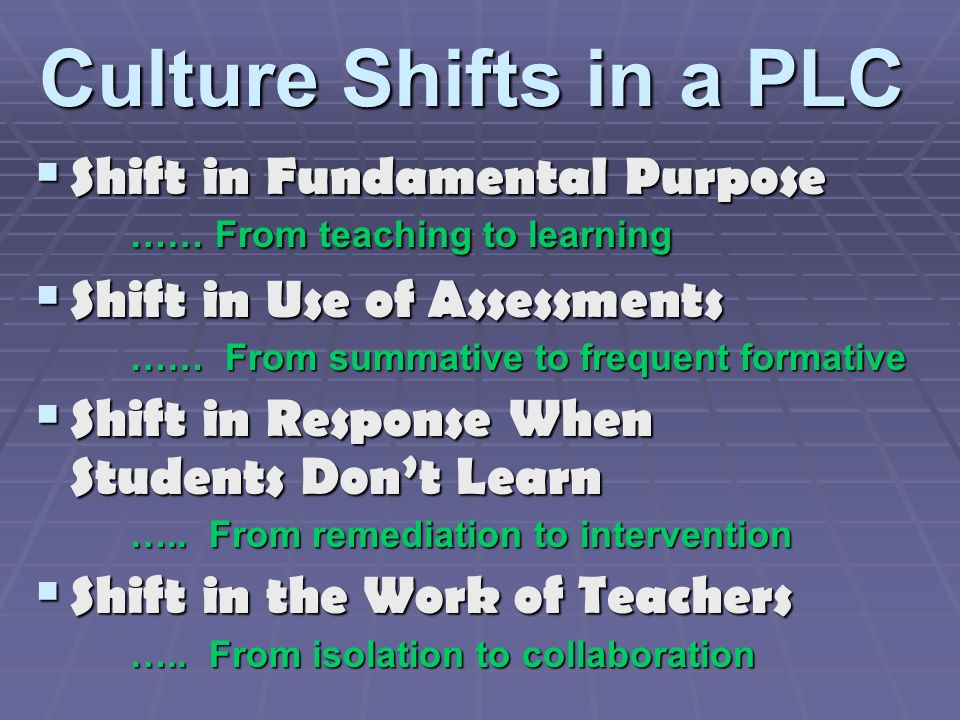 Culture Shifts in a PLC Shift in Fundamental Purpose …… From teaching to learning Shift in Fundamental Purpose …… From teaching to learning Shift in Use of Assessments Shift in Use of Assessments …… From summative to frequent formative Shift in Response When Students Dont Learn Shift in Response When Students Dont Learn …..
