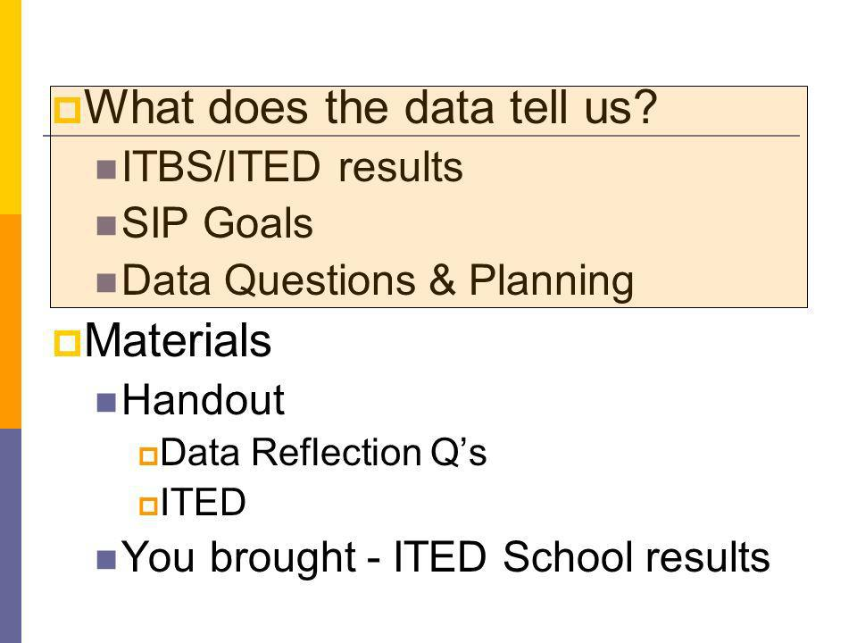 What does the data tell us? ITBS/ITED results SIP Goals Data Questions & Planning Materials Handout Data Reflection Qs ITED You brought - ITED School