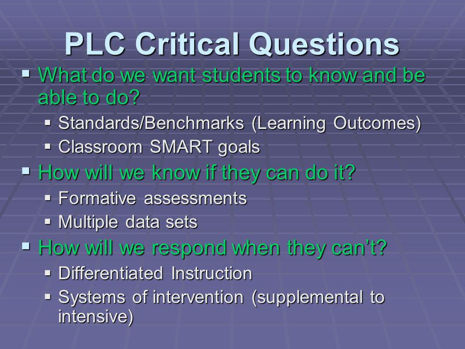 PLC Critical Questions What do we want students to know and be able to do.