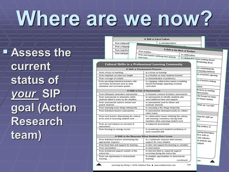 Where are we now? Assess the current status of your SIP goal (Action Research team) Assess the current status of your SIP goal (Action Research team)