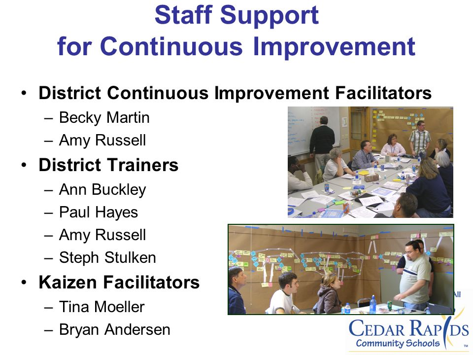 Staff Support for Continuous Improvement District Continuous Improvement Facilitators –Becky Martin –Amy Russell District Trainers –Ann Buckley –Paul
