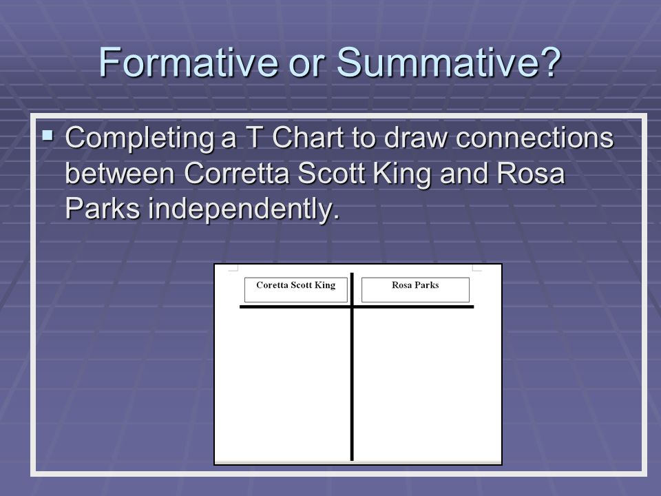 Formative or Summative? Completing a T Chart to draw connections between Corretta Scott King and Rosa Parks independently. Completing a T Chart to dra