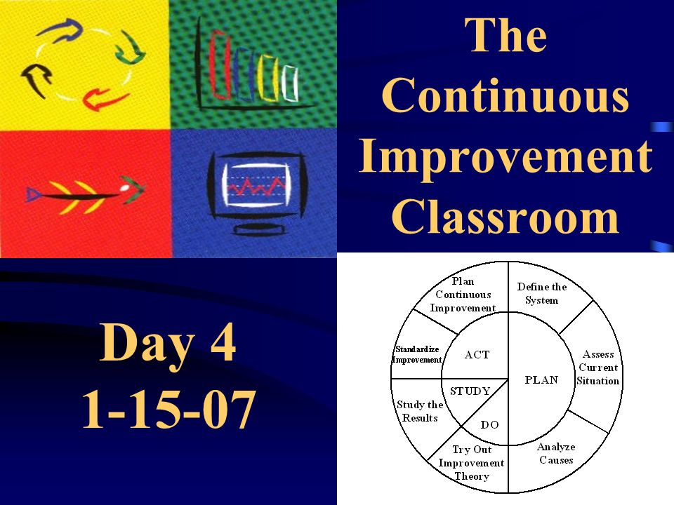 The Continuous Improvement Classroom Day 4 1-15-07