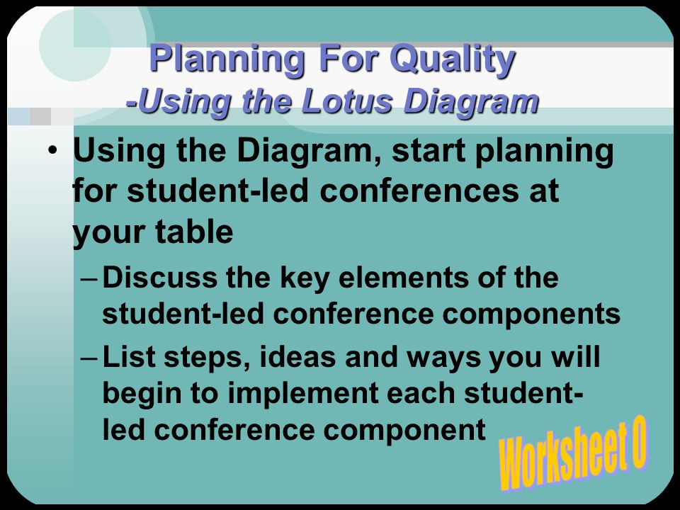 Planning For Quality -Using the Lotus Diagram Using the Diagram, start planning for student-led conferences at your table –Discuss the key elements of