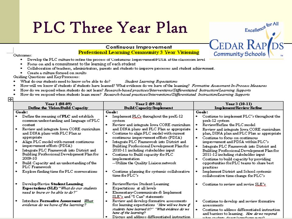 PLC Three Year Plan