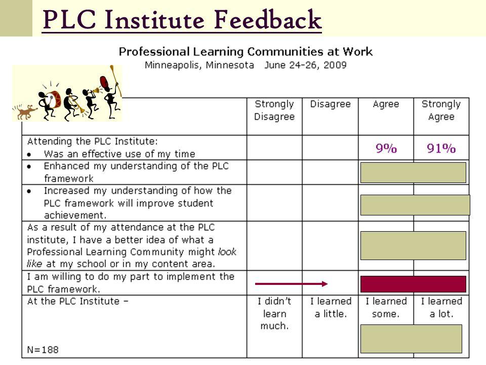 PLC Institute Feedback
