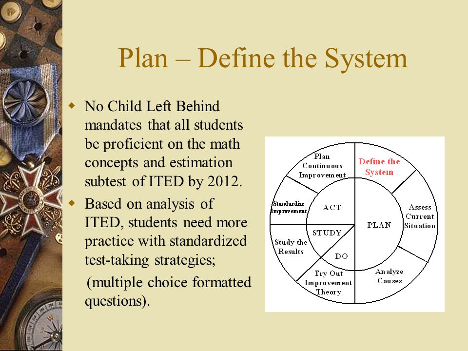 Plan – Define the System No Child Left Behind mandates that all students be proficient on the math concepts and estimation subtest of ITED by 2012. Ba