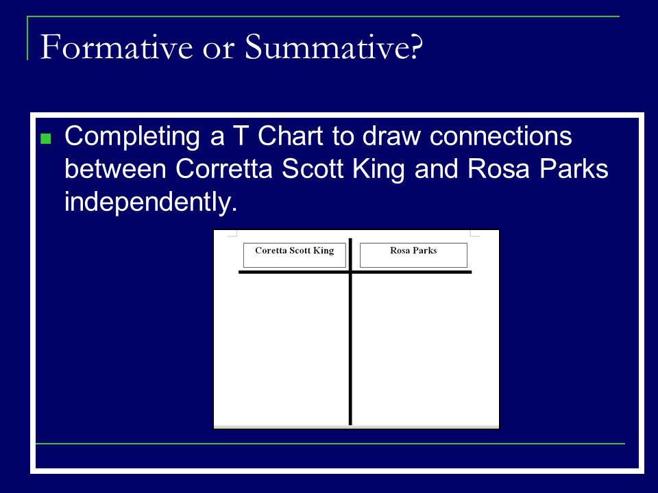 Formative or Summative? Completing a T Chart to draw connections between Corretta Scott King and Rosa Parks independently.