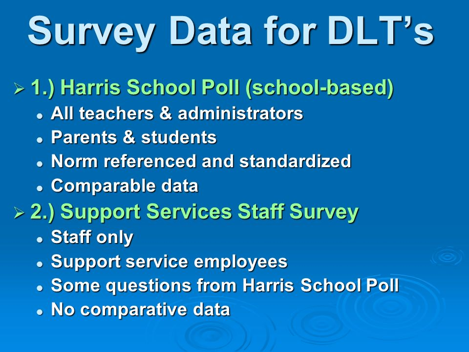 Survey Data for DLTs 1.) Harris School Poll (school-based) 1.) Harris School Poll (school-based) All teachers & administrators All teachers & administrators Parents & students Parents & students Norm referenced and standardized Norm referenced and standardized Comparable data Comparable data 2.) Support Services Staff Survey 2.) Support Services Staff Survey Staff only Staff only Support service employees Support service employees Some questions from Harris School Poll Some questions from Harris School Poll No comparative data No comparative data