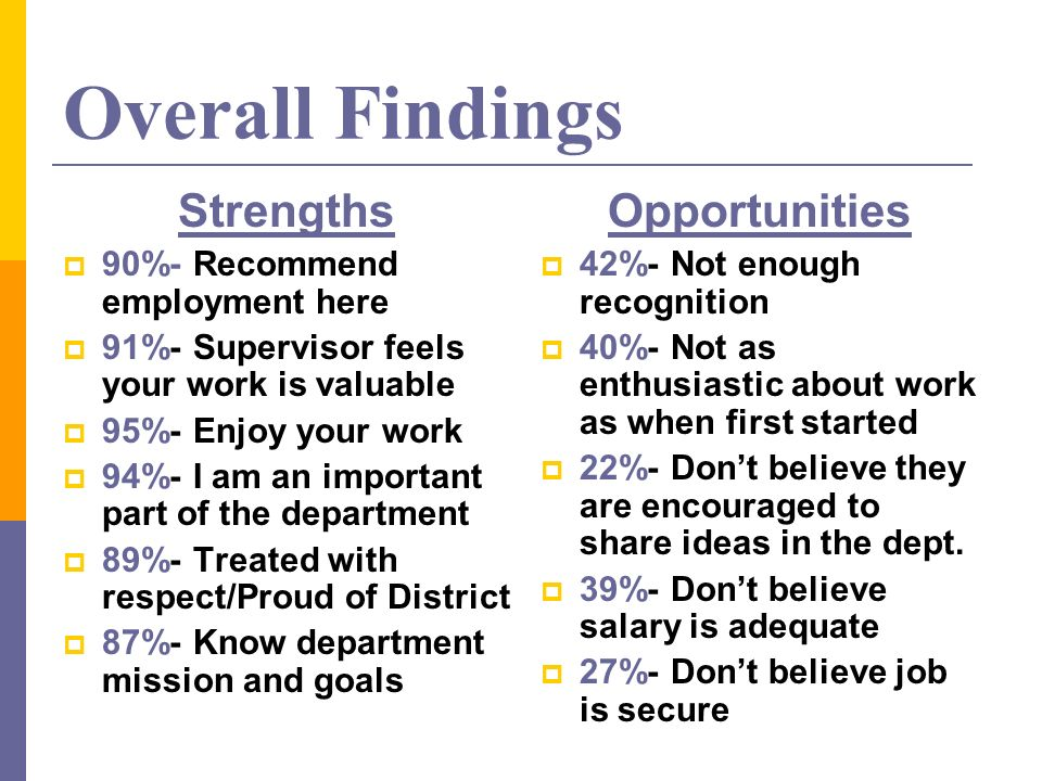 Overall Findings Strengths 90%- Recommend employment here 91%- Supervisor feels your work is valuable 95%- Enjoy your work 94%- I am an important part of the department 89%- Treated with respect/Proud of District 87%- Know department mission and goals Opportunities 42%- Not enough recognition 40%- Not as enthusiastic about work as when first started 22%- Dont believe they are encouraged to share ideas in the dept.