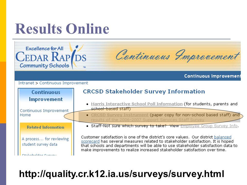 Results Online http://quality.cr.k12.ia.us/surveys/survey.html