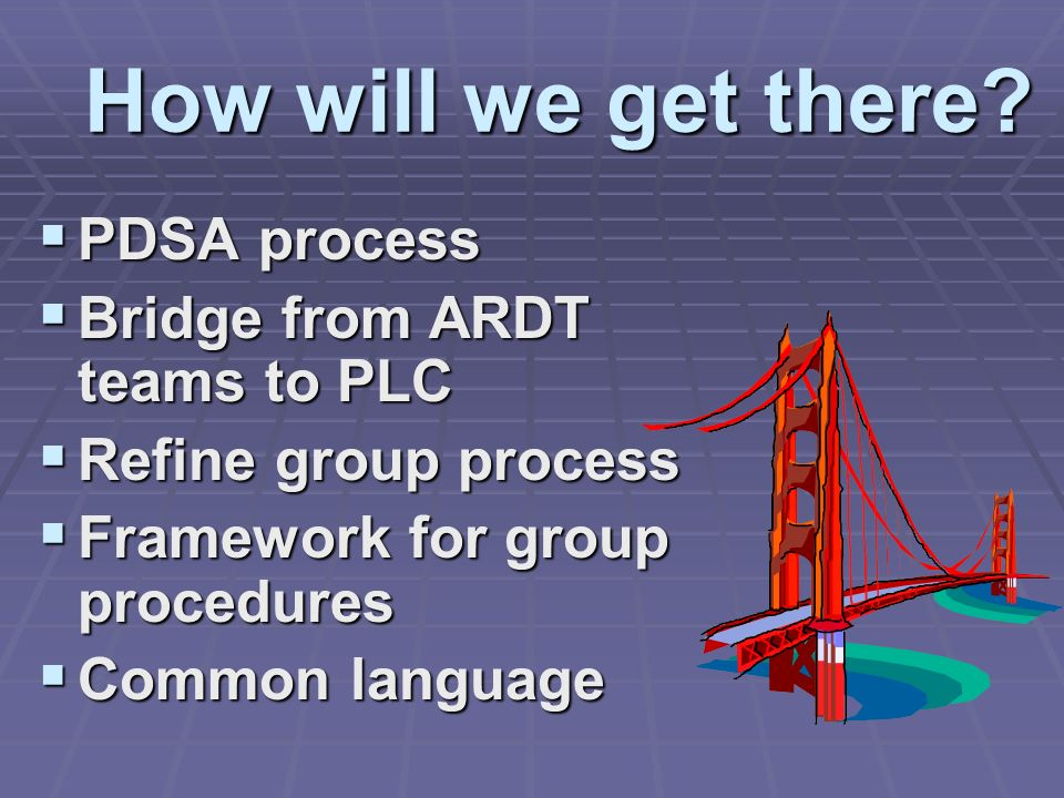 How will we get there? PDSA process PDSA process Bridge from ARDT teams to PLC Bridge from ARDT teams to PLC Refine group process Refine group process