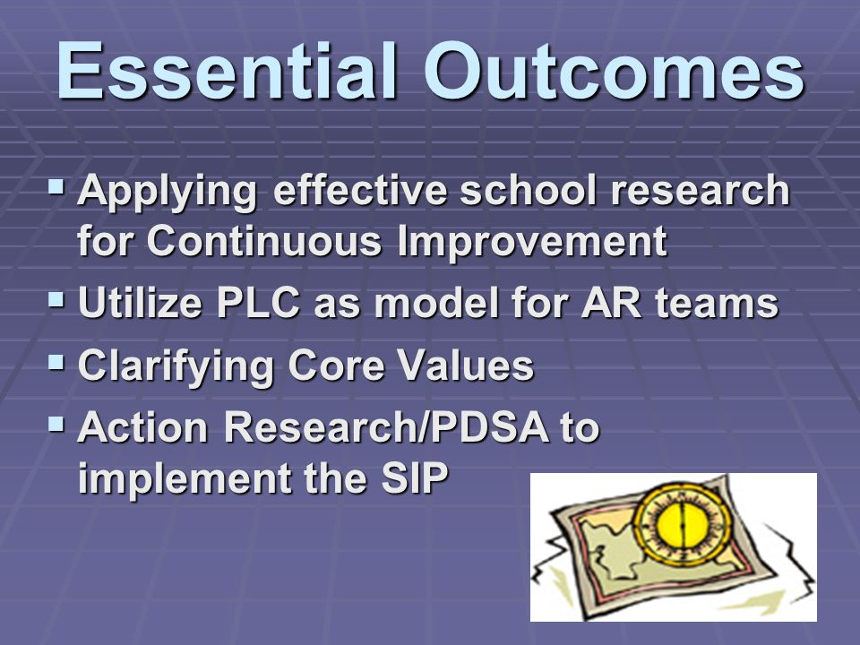 Essential Outcomes Applying effective school research for Continuous Improvement Applying effective school research for Continuous Improvement Utilize