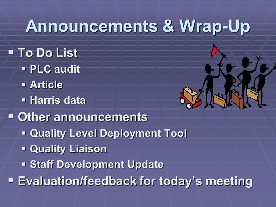 Announcements & Wrap-Up To Do List To Do List PLC audit PLC audit Article Article Harris data Harris data Other announcements Other announcements Qual