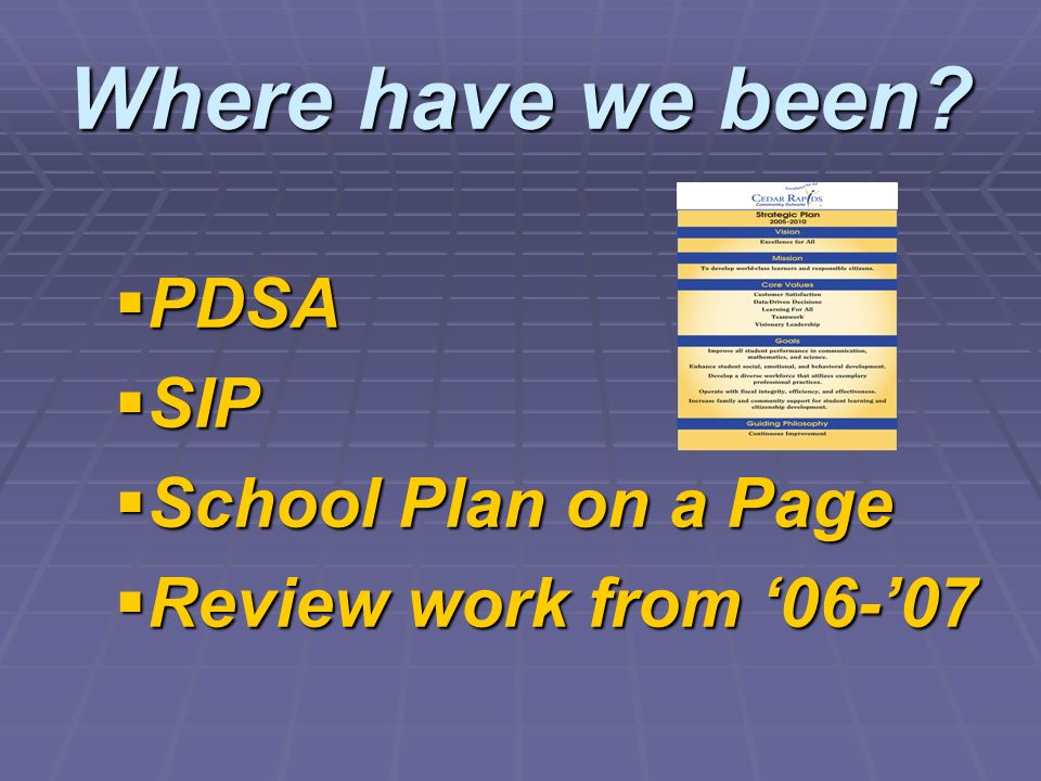 Pre Planning: Identification of Need 1.Develop/Review Student Learning Expectations 2.