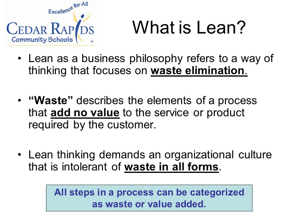 What is Lean.