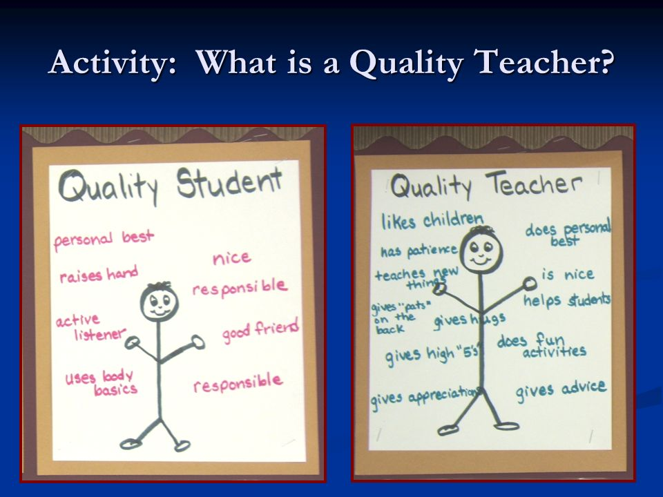 Activity: What is a Quality Teacher