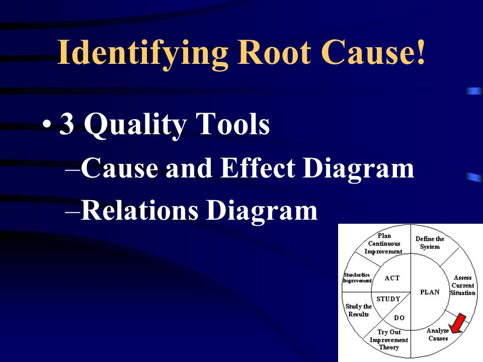 Identifying Root Cause! 3 Quality Tools –Cause and Effect Diagram –Relations Diagram