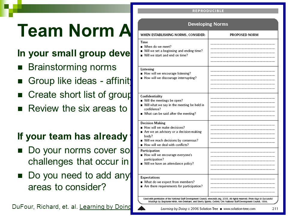 DuFour, Richard, et. al. Learning by Doing. Bloomington: Solution Tree, 2006. (p. 210-211) Team Norm Activity In your small group develop team norms b