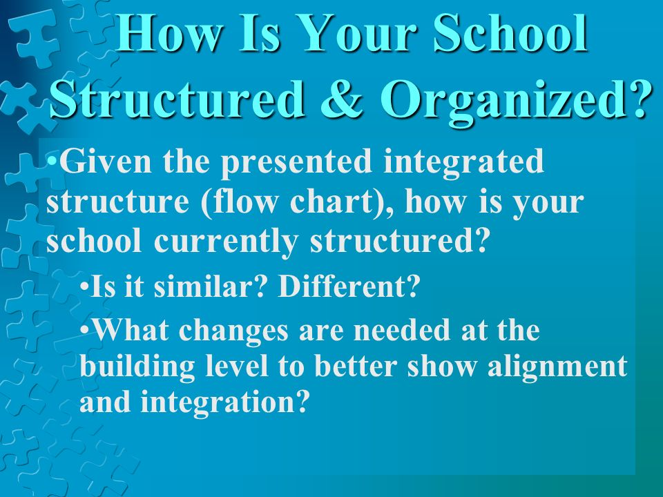 How Is Your School Structured & Organized? Given the presented integrated structure (flow chart), how is your school currently structured? Is it simil