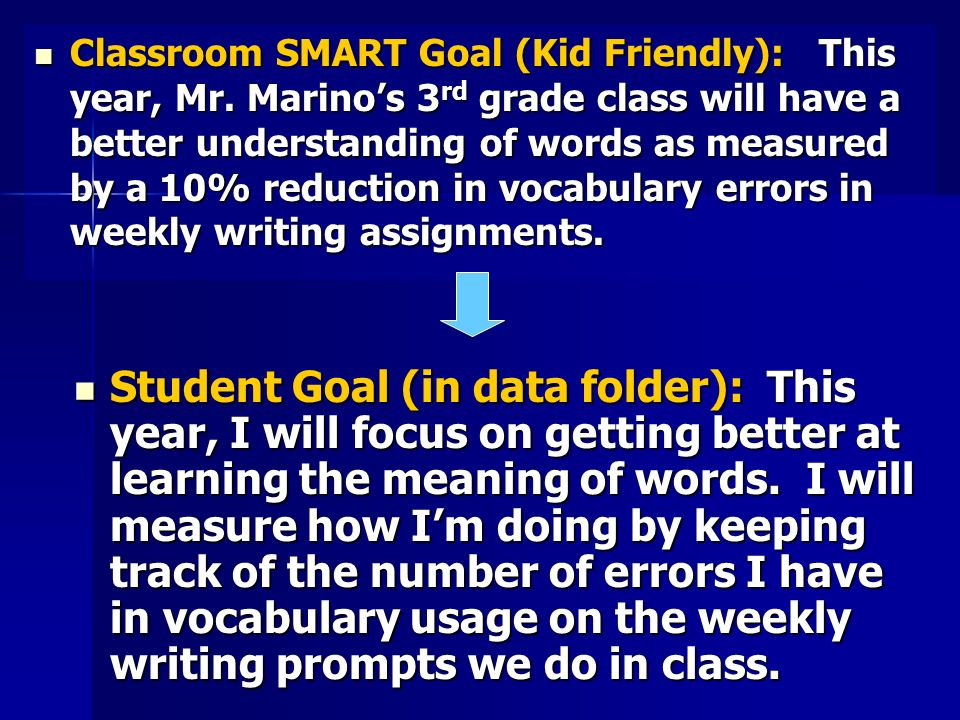 Student Goal (in data folder): This year, I will focus on getting better at learning the meaning of words.