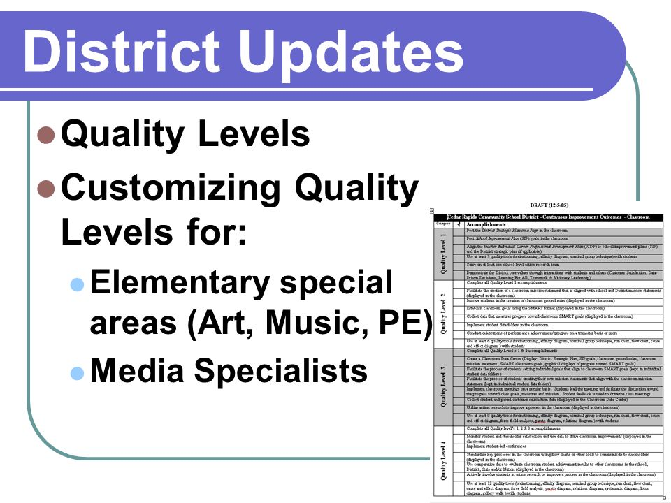 District Updates Quality Levels Customizing Quality Levels for: Elementary special areas (Art, Music, PE) Media Specialists
