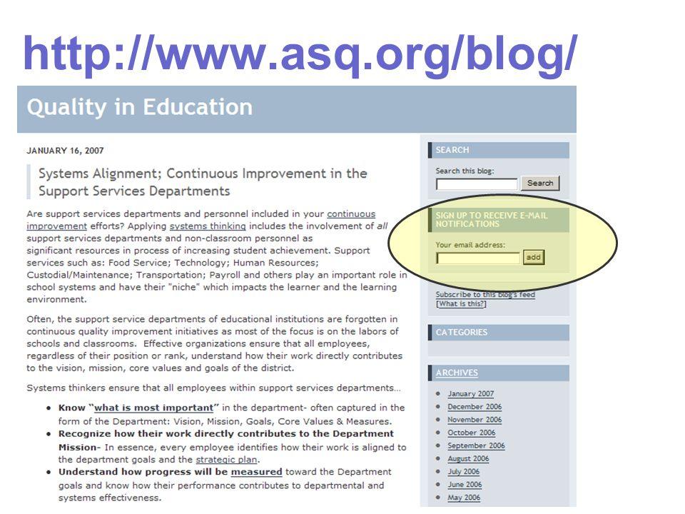 http://www.asq.org/blog/
