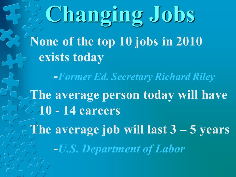 None of the top 10 jobs in 2010 exists today - Former Ed. Secretary Richard Riley The average person today will have 10 - 14 careers The average job w