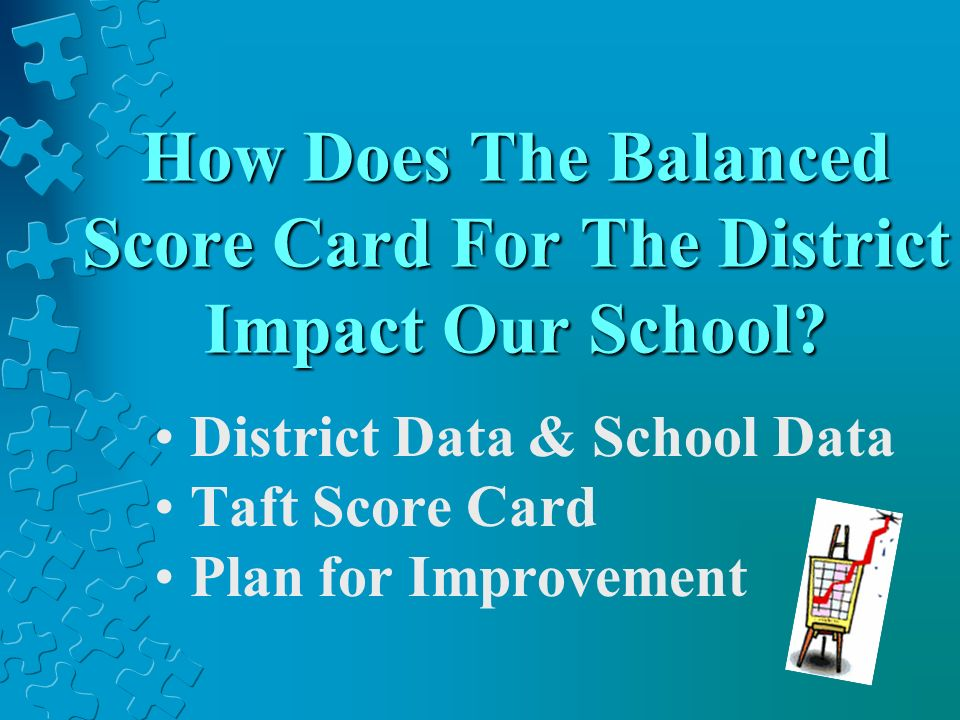 How Does The Balanced Score Card For The District Impact Our School? District Data & School Data Taft Score Card Plan for Improvement