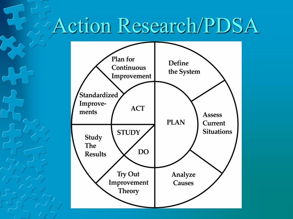 Action Research/PDSA