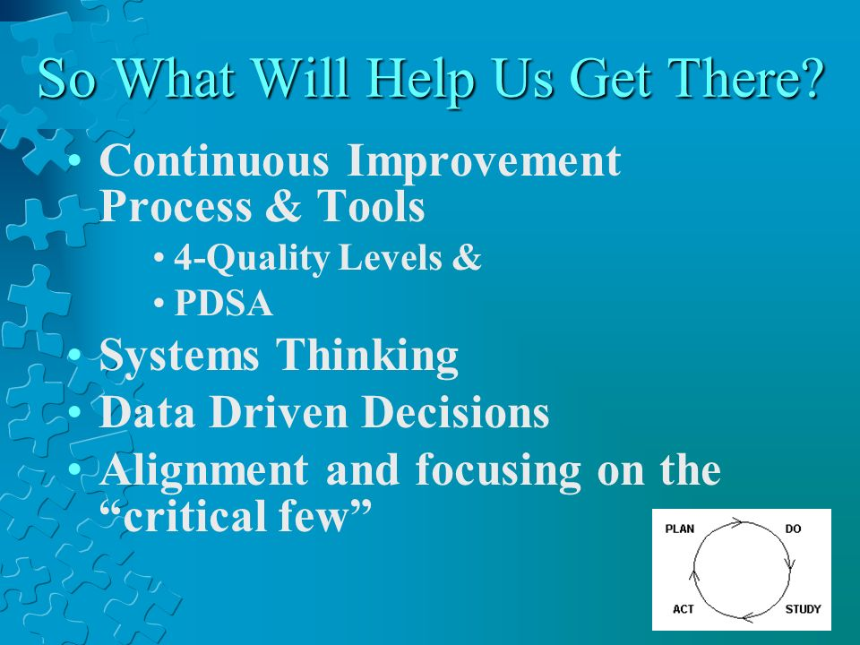 So What Will Help Us Get There? Continuous Improvement Process & Tools 4-Quality Levels & PDSA Systems Thinking Data Driven Decisions Alignment and fo