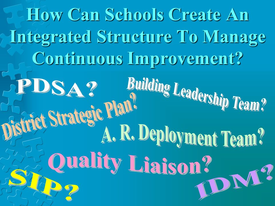 How Can Schools Create An Integrated Structure To Manage Continuous Improvement?