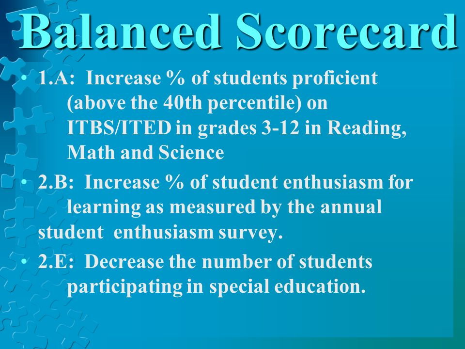 Balanced Scorecard 1.A: Increase % of students proficient (above the 40th percentile) on ITBS/ITED in grades 3-12 in Reading, Math and Science 2.B: In