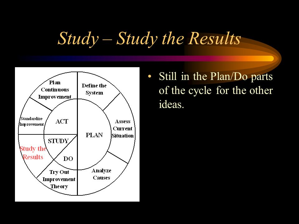 Study – Study the Results Still in the Plan/Do parts of the cycle for the other ideas.