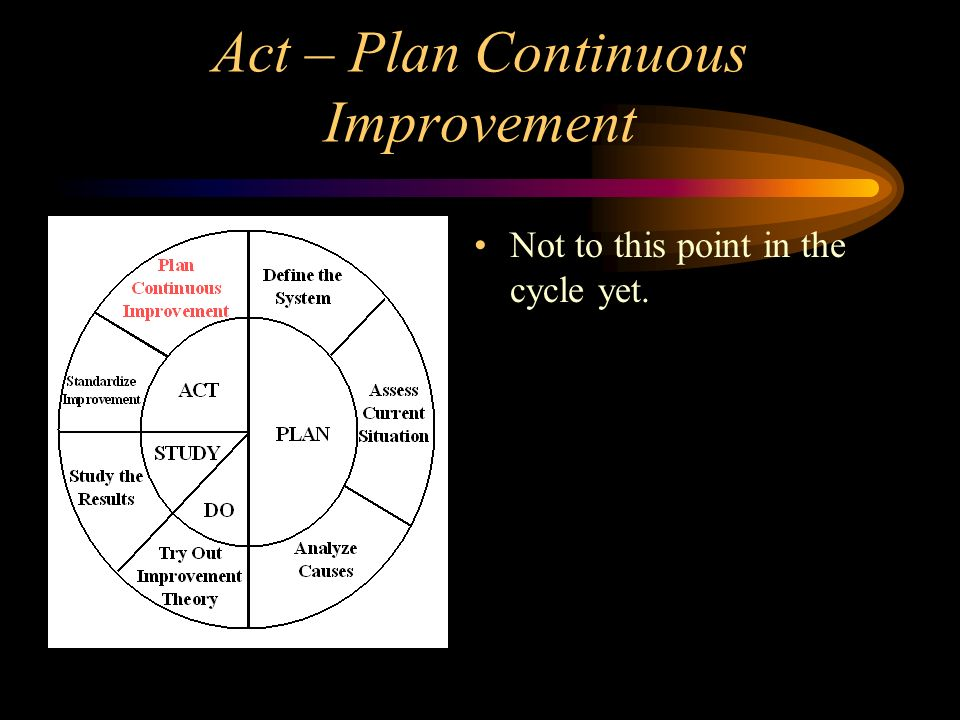 Act – Plan Continuous Improvement Not to this point in the cycle yet.