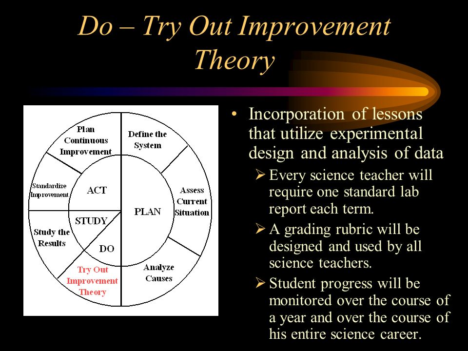 Do – Try Out Improvement Theory Incorporation of lessons that utilize experimental design and analysis of data Every science teacher will require one